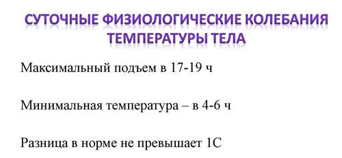 Колебания нормальной температуры тела на протяжении дня